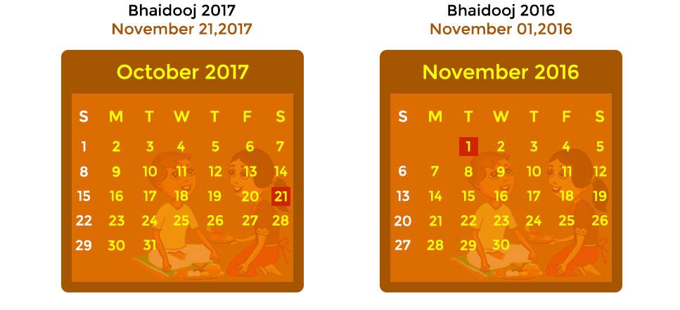 Calendar Bhaidooj